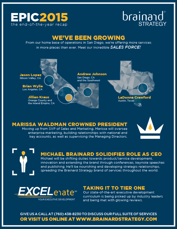 BrainardStrategy.EoY.Infographic-reduced